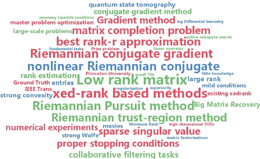 Icml beijing riemannian pursuit for big matrix recovery pdf fandeluxe Images